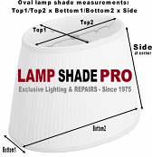 Oval Lamp Shade Measurements Explained