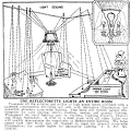 1900's Advertisement For Antique Reflector 6 Way Floor Lamp