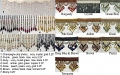 Beaded Fringe For Vintage Victorian Lamp Shades